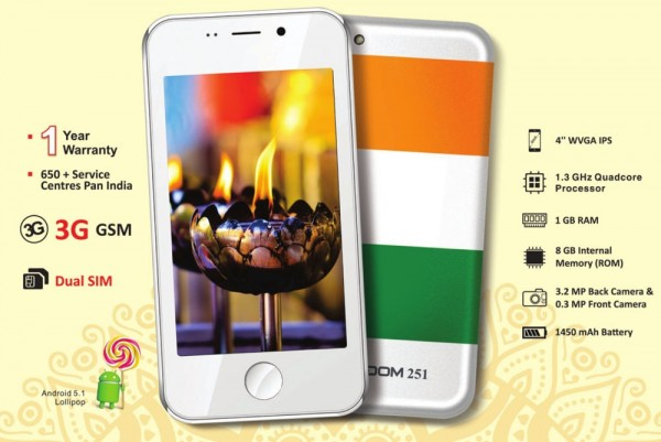 Freedom251 All you should know before booking, buying Know more at..