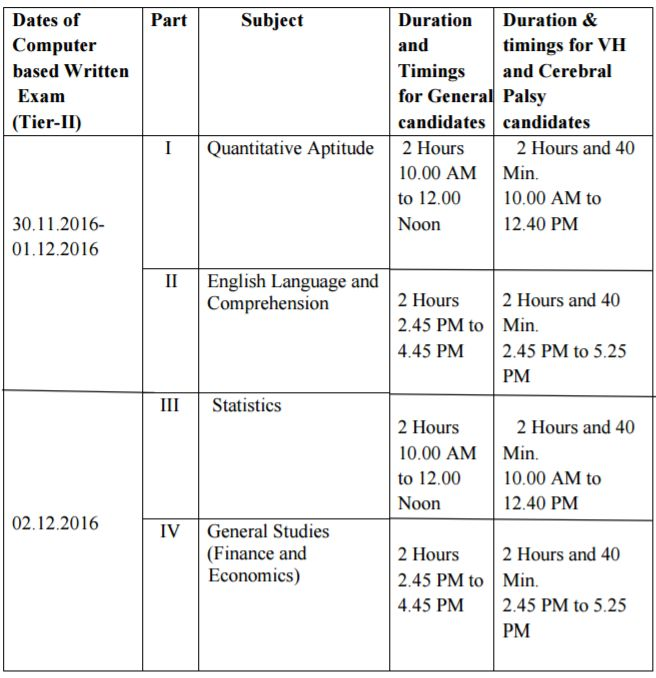 ssc-cgl-tier-2-time-table-2016