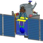 PSLV-C37 Successfully launched Cartosat-2 Series Satellite along with 103 co-passenger satellites