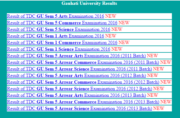 Gauhati University Results