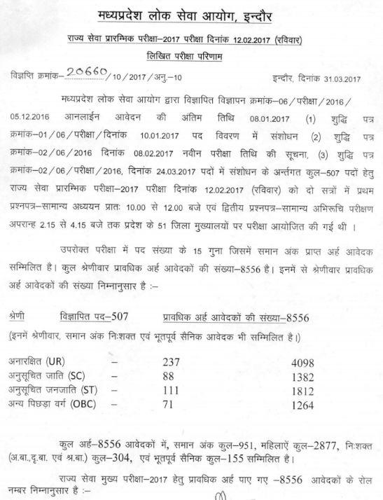 MPPSC State Service Result 2017