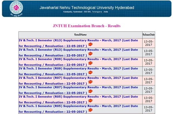 JNTUH B.Tech 4-1 & 3-1 Supply Results 2017