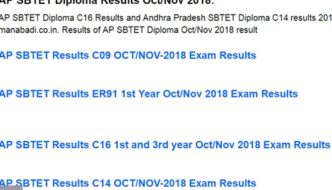 AP SBTET Diploma Results 2019