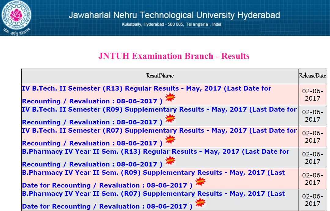 jntuh 4-2 results 2017