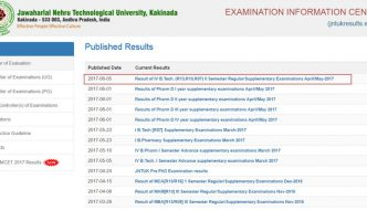 JNTUK B.Tech 4-2 Results 2018 Released for R13, R10 Regular/ Supply Exams @ jntukresults.edu.in