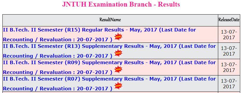 JNTUH B.Tech 2-2 Results 2017