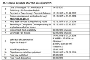 AP TET Syllabus 2018 & Exam Pattern, Notification – Application/ Registration Online @ cse.ap.gov.in