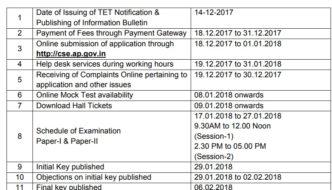 AP TET Syllabus 2018 & Exam Pattern, Notification – Application/ Registration Online @ cse.ap.gov.in