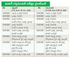 AP Inter 1st, 2nd Year Advance Supply / Betterment Time Tables May 2018 Download @ bieap.gov.in
