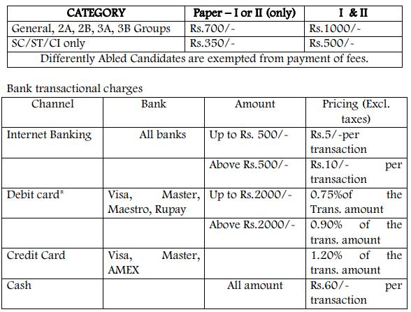 Karnataka TET Application Fee