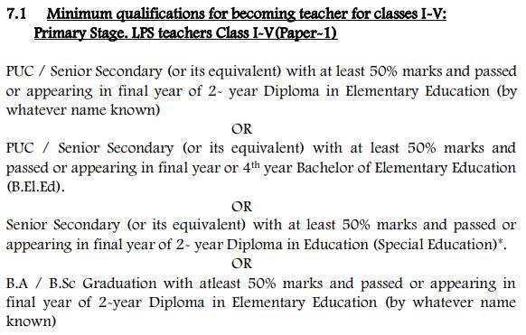 Karnataka TET Eligibility criteria 2019
